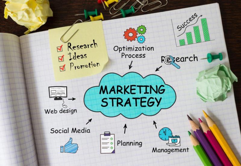 marketingaktivitäten